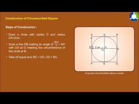 Circumscribed square  about a circle