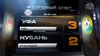 Highlights FC Ufa Vs FC Kuban (3-2) | RPL 2014/15