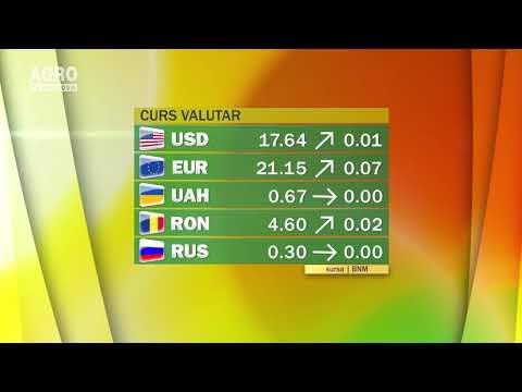 Cursul valutar 20.09.2017