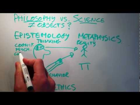 Object of philosophy vs science