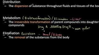 Pharmacokinetics for Students: Absorption, Distribution, Metabolism, and Elimination -Lect 1