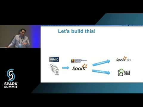Semantic Natural Language Understanding with Machine Learned Annotators: by David Talby