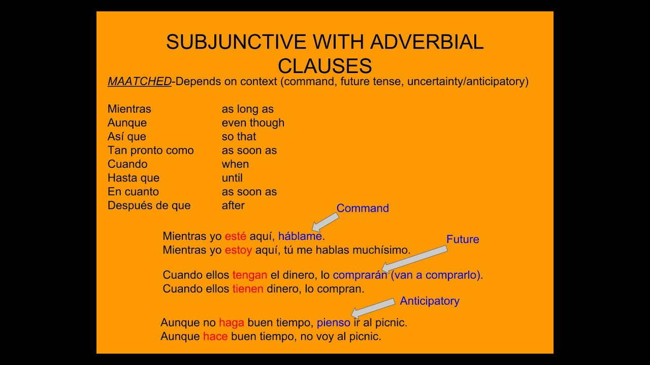 subjunctive with adverbial clauses youtube