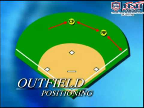 softball diamond diagram afi marine wiper motor wiring usa instruction fundamentals of outfield play - 05 youtube