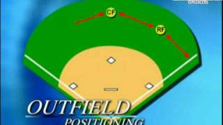 USA Softball Instruction Fundamentals of Outfield Play - 05
