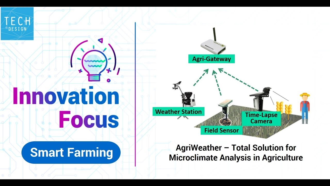 TECHDesign – Microclimate Analysis for Smart Farming - YouTube