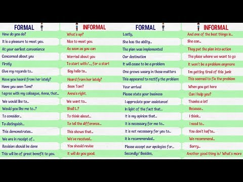 FORMAL Vs. INFORMAL EXPRESSIONS In English | Formal And Informal English