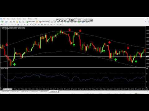Binary Options Indicator 95% Accurate - FOREX TRADING WIN