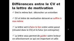 Rédiger une lettre de motivation en Suisse - conseils