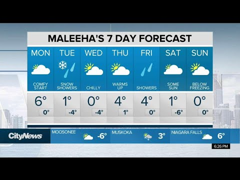 Warmer start to the week, snow expected