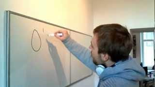 How-To: Permanent-Marker von Whiteboard entfernen