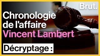 Chronologie de l'affaire Vincent Lambert