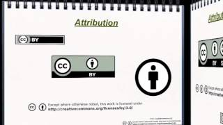 Digital Copyright PowerPoint