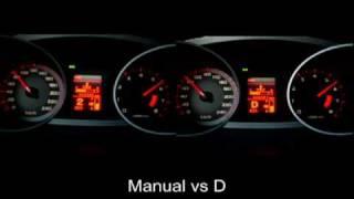 Citroen C-Crosser Sport Mode. d-ds-manual. acceleration 0-100