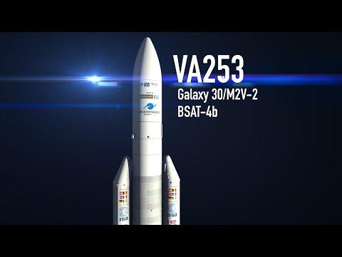 Official Speeches VA253  Galaxy 30 / MEV-2 / BSAT-4b