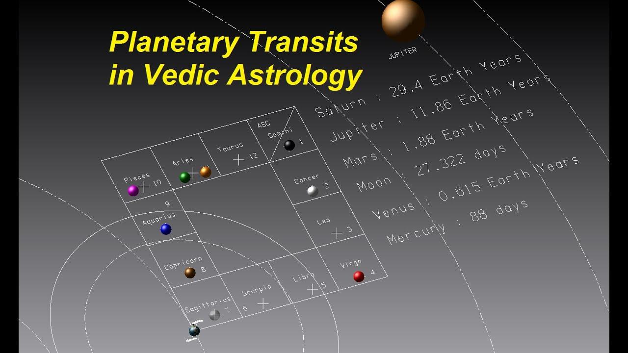 Vedic Sky - Oct 12222