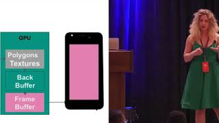 From View to Pixel - Britt Barak - Android Summit 2017