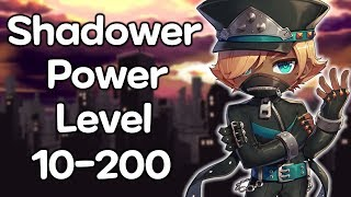 Shadower PowerLevel 10-200 IN LESS THAN 2 HOURS!