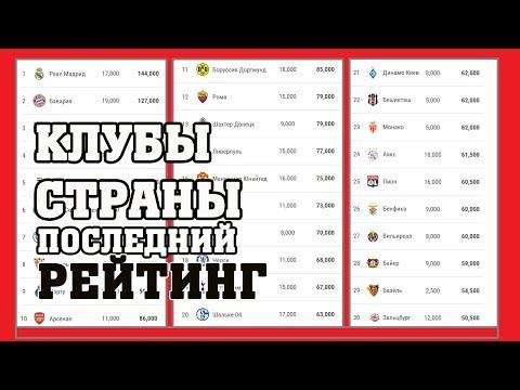 Последний рейтинг. Рейтинг клубов + таблица коэффициентов УЕФА. 2018