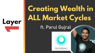 Snowball.Money, Automated Crypto Investing, Tips for Crypto Entrepreneurs, ProductHunt Nomination