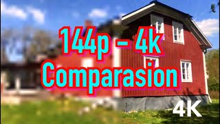 144p - 8K Difference Of Each Video Resolution