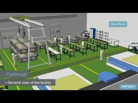 Process simulation with DELMIA V5