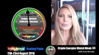 Crypto Energies 17th-23rd August 2018 & Integrity Rating: TETHER, ICON, 0x, DOGE, UTRUST, DENT