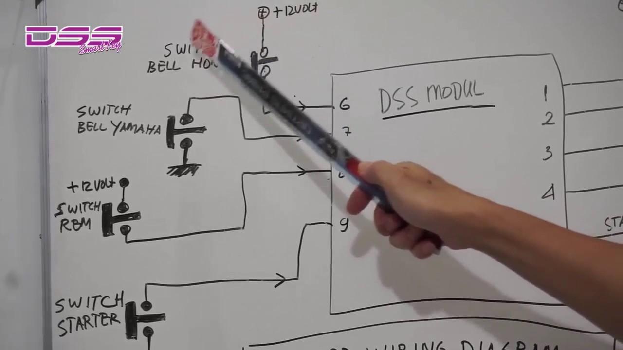 Wiring Diagram Kelistrikan Honda Vario : Basic dss smartkey installation diagram youtube