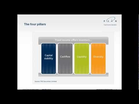 Introduction to Fixed Income Webinar April 2013
