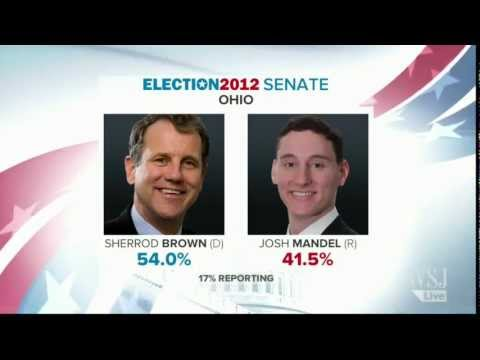 Sen. Sherrod Brown Wins Ohio Senate Race - Election 2012