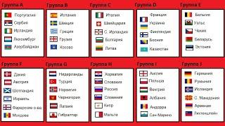 Чемпионат мира по футболу 2022 Европа 5 тур группы D A F G H Результаты таблица расписание