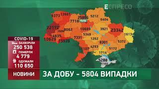 Коронавірус в Украі ні статистика за 9 жовтня