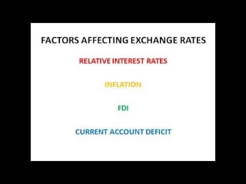 Exchange Rates - A2 Economics Unit