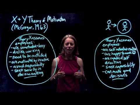 Theories of Motivation | Part 4 of 4: X & Y Theory