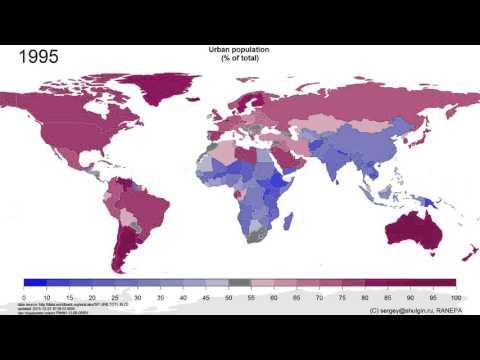 Global Urbanization (urban population, % of total) 1960-2014