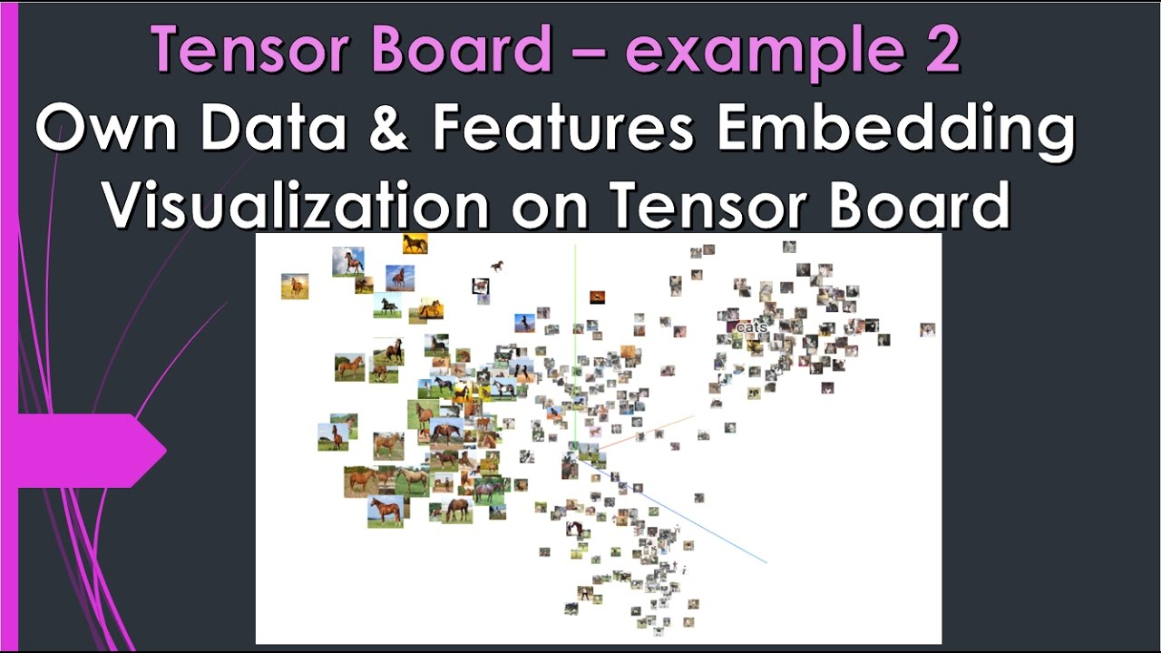 Tensorboard- Tutorial on Generating and visualizing Embedding for our own  data and features