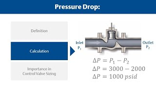 Control Valve Sizing Basics: What is Pressure Drop?