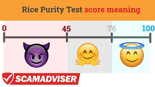 Rice Purity Test Score Meaning! Does Income Level Affect The Score? What Does Test Show You?
