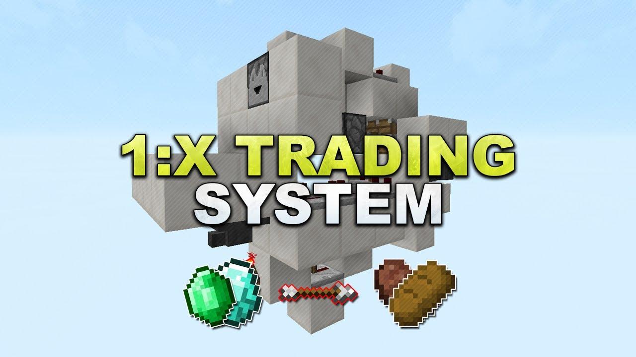 Fidessa trading system tutorial