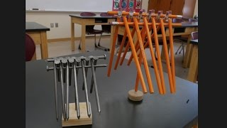Balancing Nail or Pencil  Challenge // Homemade Science with Bruce Yeany