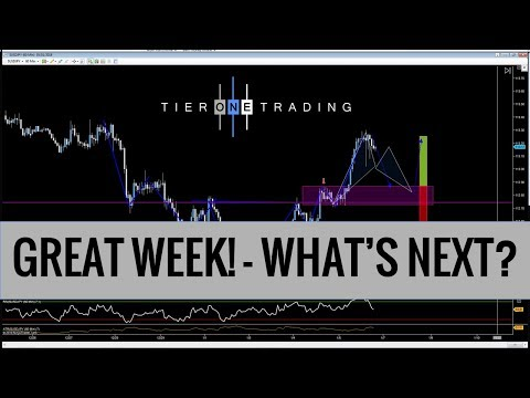 Forex Trading - Great Week, What's Next