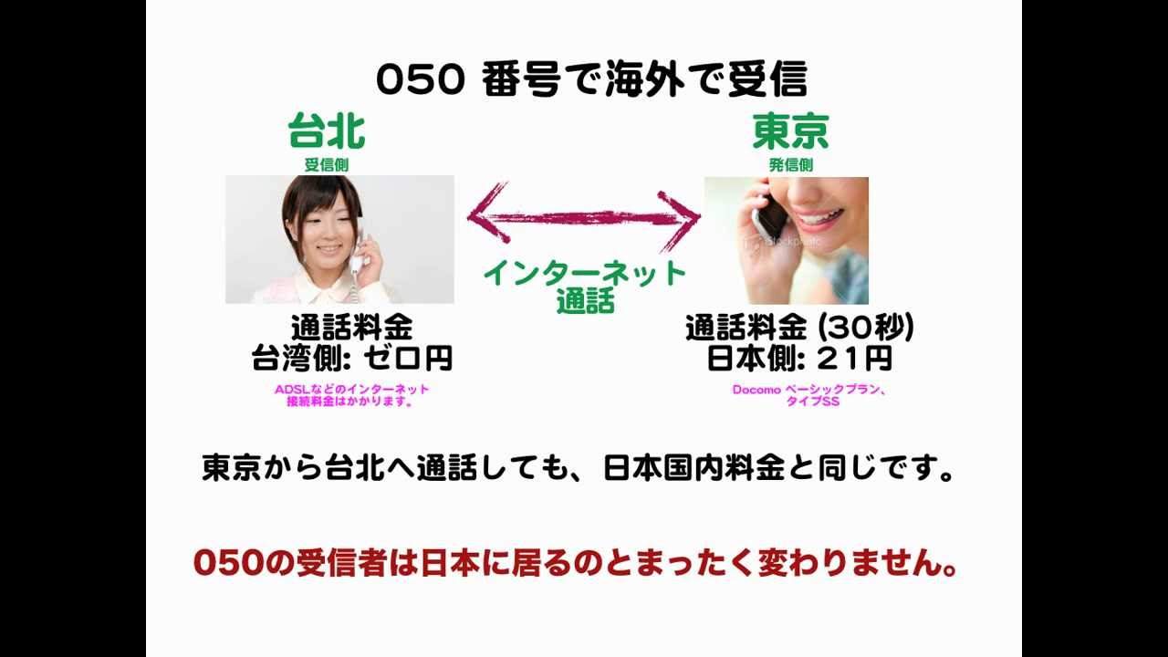 050 ip