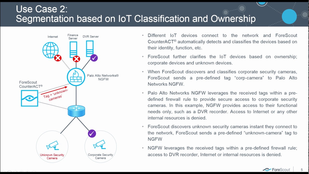ForeScout Extended Module for Palo Alto Networks NGFW Demo