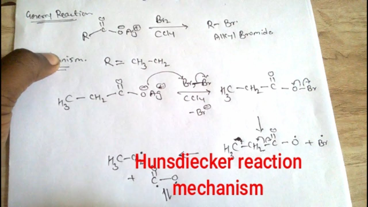 Hunsdiecker reaction mechanism