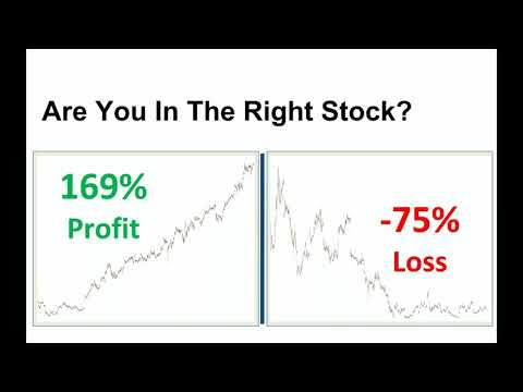 Secret To Trading IPO Stocks That Double In Price | Wally Olopade | Right Side Trading