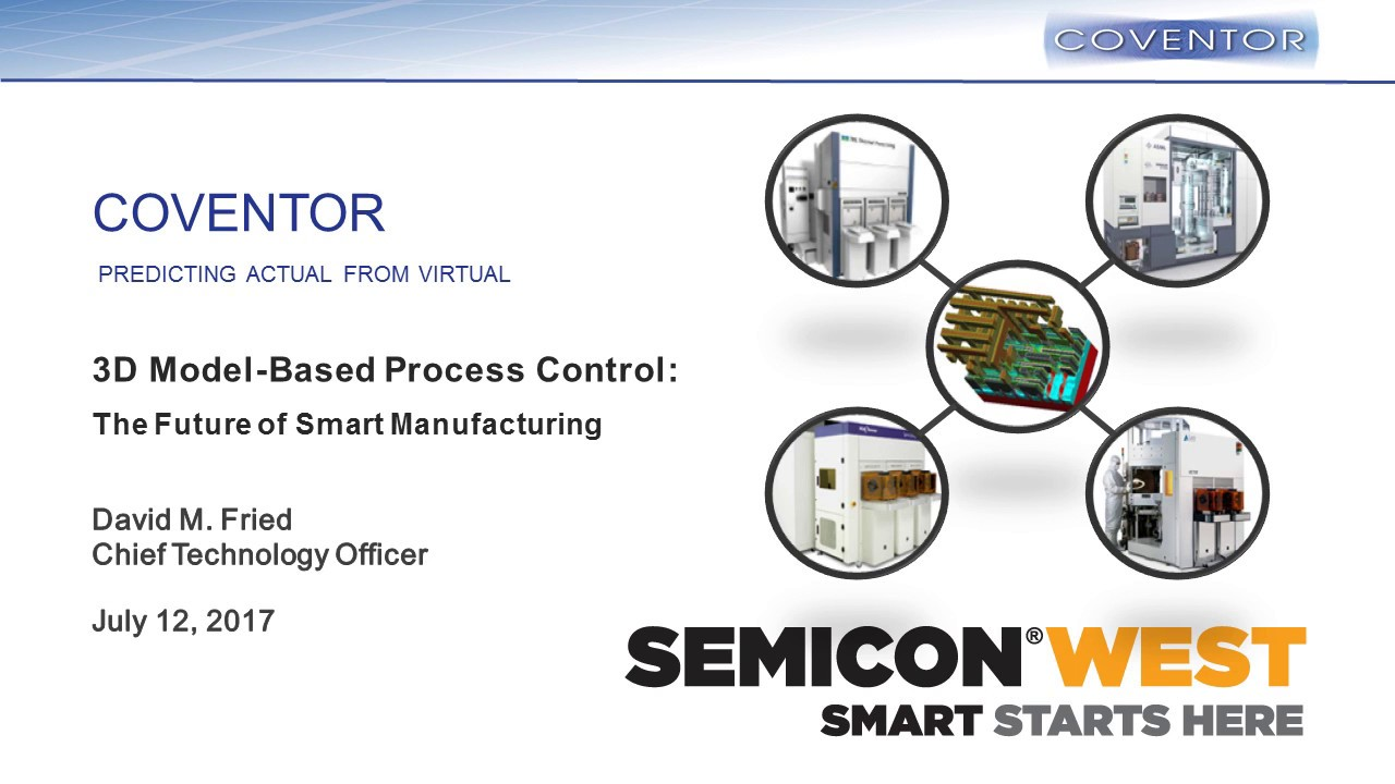 Model Based Process Control