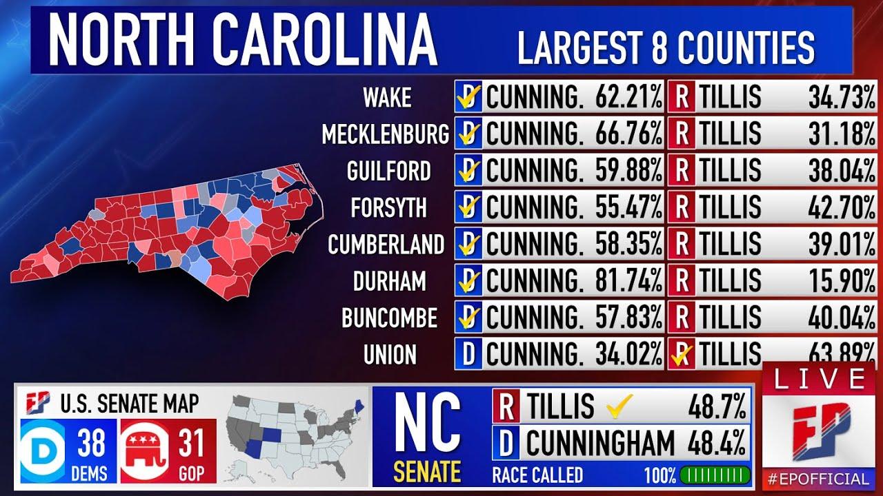 Tillis wins reelection in North Carolina U.S. Senate race as ...