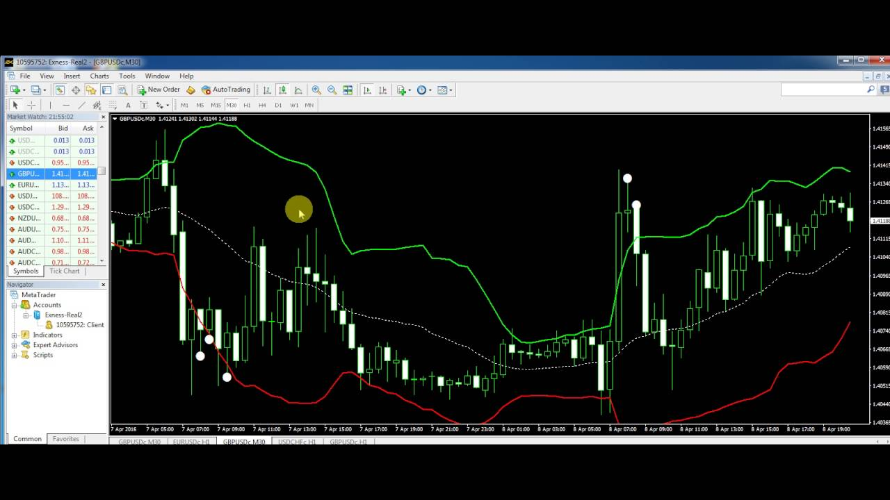 Advanced Trading Strategies For Forex Trading - Admiral Markets