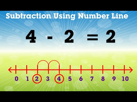 Learn Subtraction Using Number Line | Elementary Maths Concept for Kids | Subtraction | Part 5