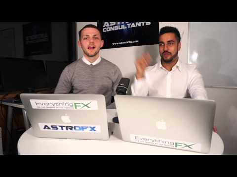 FOREX - Astrofx Technical Tuesday Volume 31 - Dealing With Loss